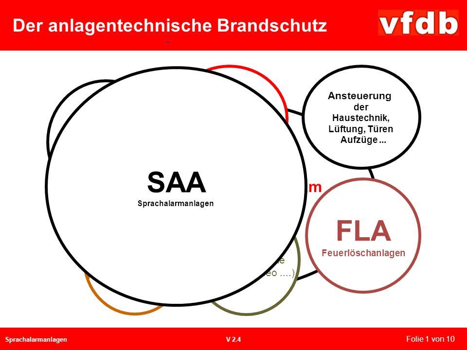 Der anlagentechnische Brandschutz SprachalarmanlagenV 2.4 Ansteuerung weitere Systeme (z.B. EMA, Video....) SAA Sprachalarmanlagen, Evakuierung Ansteu