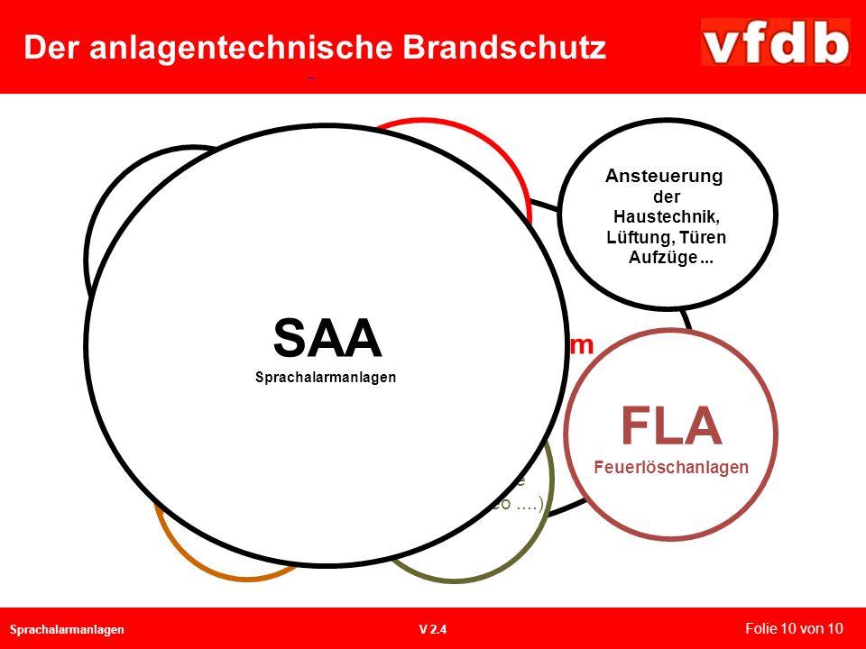 Der anlagentechnische Brandschutz SprachalarmanlagenV 2.4 Folie 10 von 10 Ansteuerung weitere Systeme (z.B. EMA, Video....) SAA Sprachalarmanlagen, Ev
