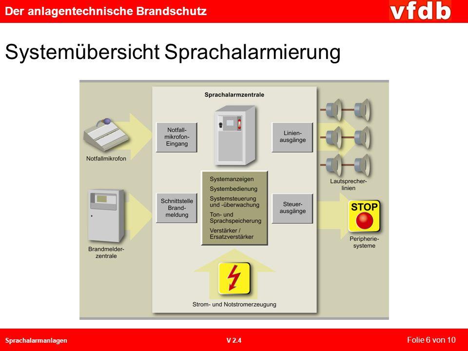 Der anlagentechnische Brandschutz SprachalarmanlagenV 2.4 Systemübersicht Sprachalarmierung Folie 6 von 10