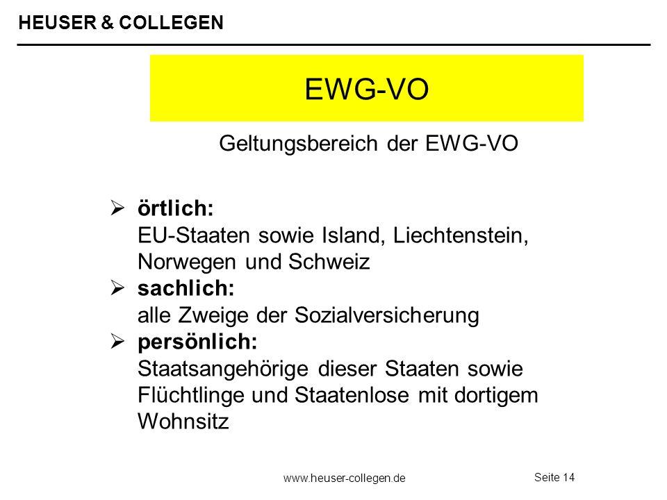 HEUSER & COLLEGEN www.heuser-collegen.de Seite 14 EWG-VO örtlich: EU-Staaten sowie Island, Liechtenstein, Norwegen und Schweiz sachlich: alle Zweige d