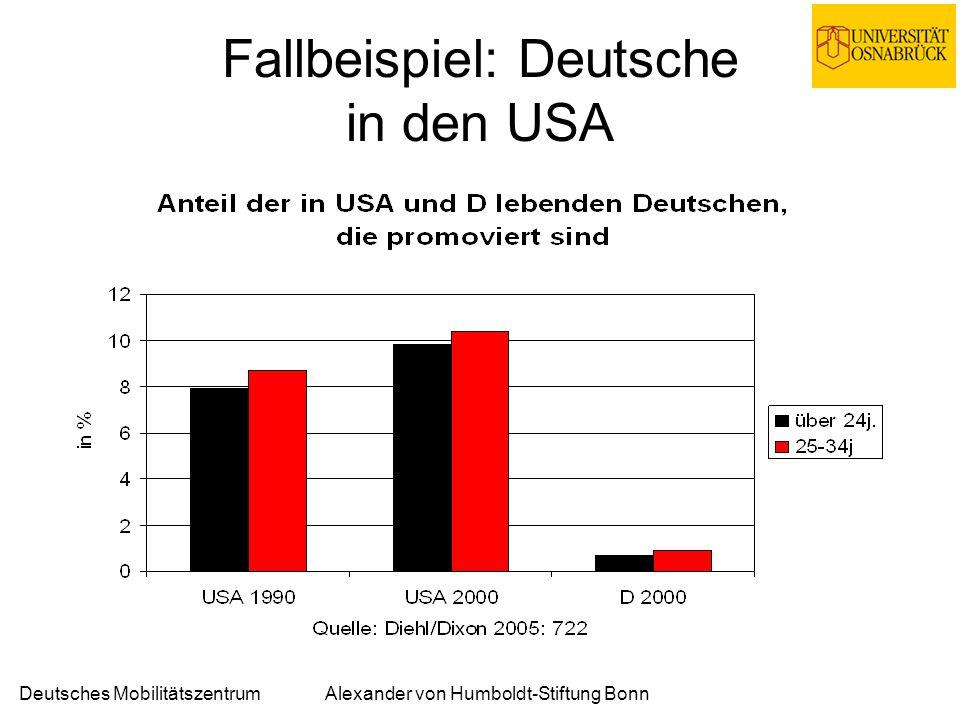 Deutsches MobilitätszentrumAlexander von Humboldt-Stiftung Bonn Fallbeispiel: Deutsche in den USA