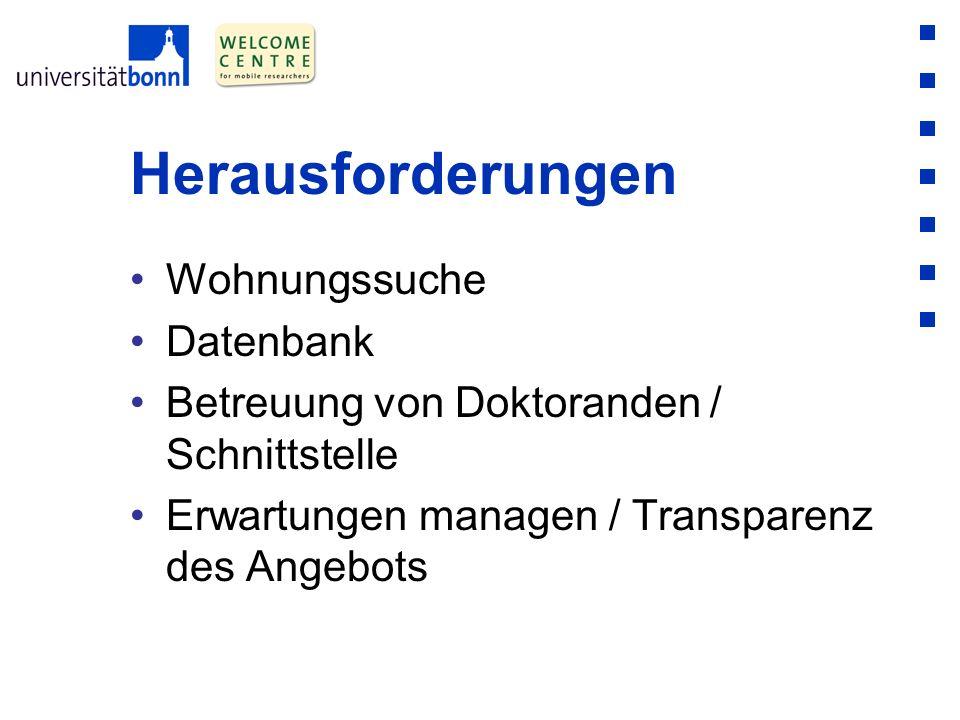 Herausforderungen Wohnungssuche Datenbank Betreuung von Doktoranden / Schnittstelle Erwartungen managen / Transparenz des Angebots