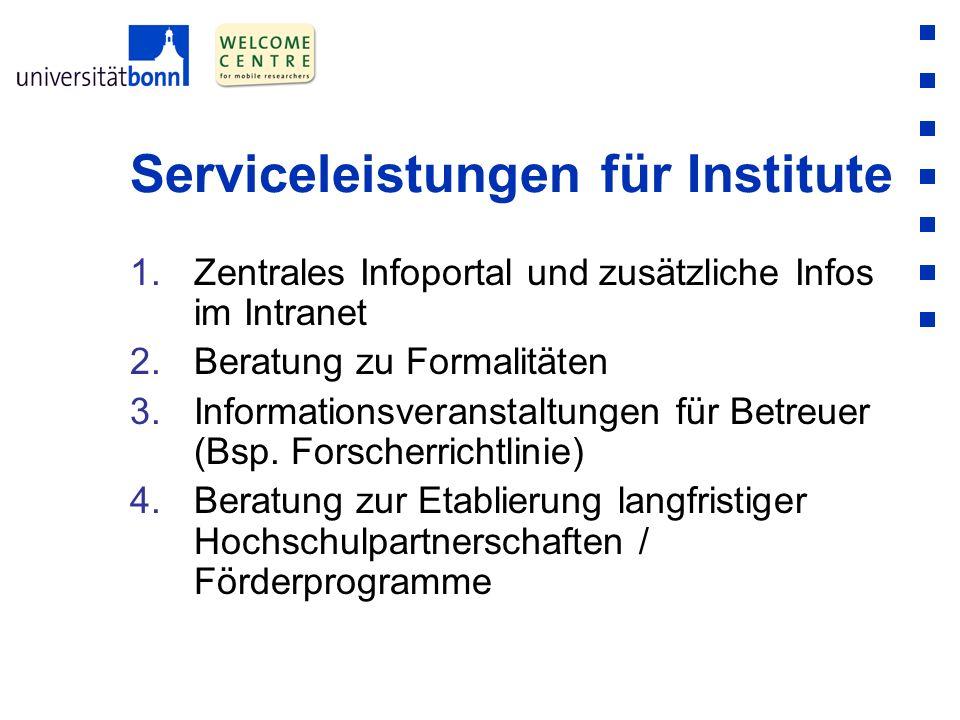 Serviceleistungen für Institute 1.Zentrales Infoportal und zusätzliche Infos im Intranet 2.Beratung zu Formalitäten 3.Informationsveranstaltungen für