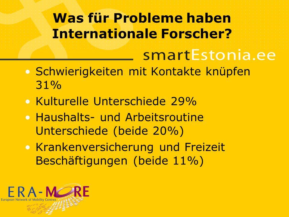 Was für Probleme haben Internationale Forscher.