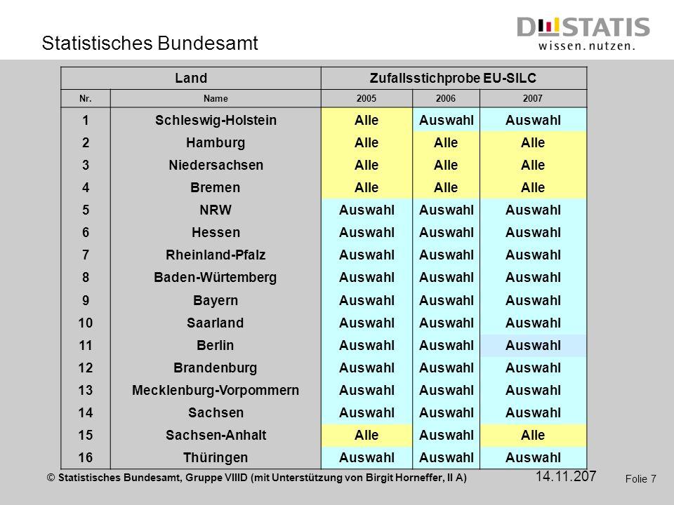 © Statistisches Bundesamt, Gruppe VIIID (mit Unterstützung von Birgit Horneffer, II A) Statistisches Bundesamt 14.11.207 Folie 7 LandZufallsstichprobe