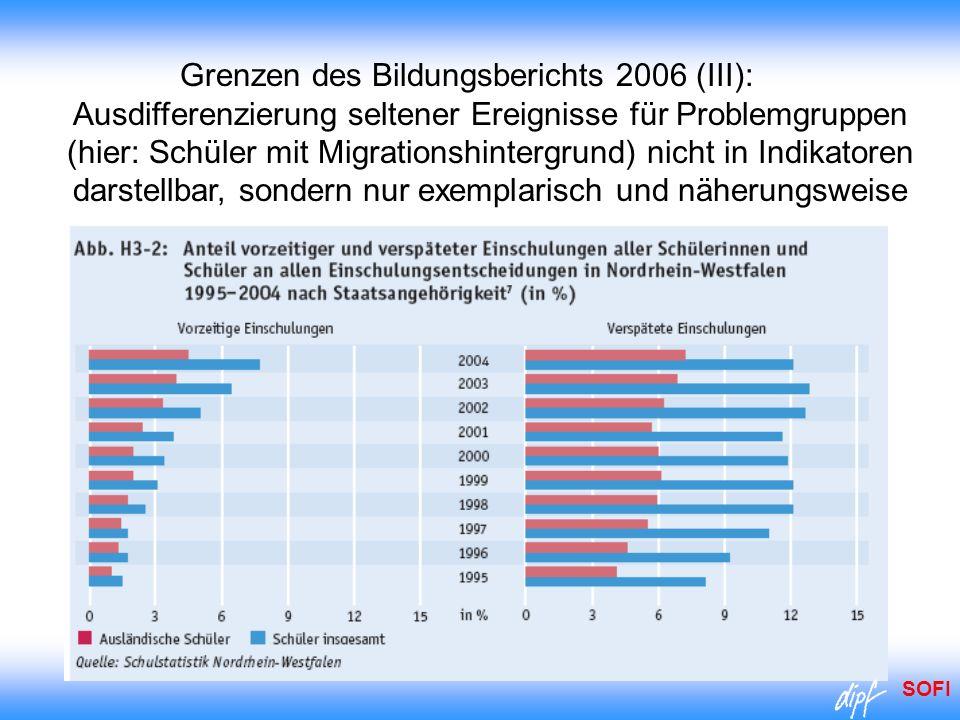 SOFI Grenzen des Bildungsberichts 2006 (III): Ausdifferenzierung seltener Ereignisse für Problemgruppen (hier: Schüler mit Migrationshintergrund) nich