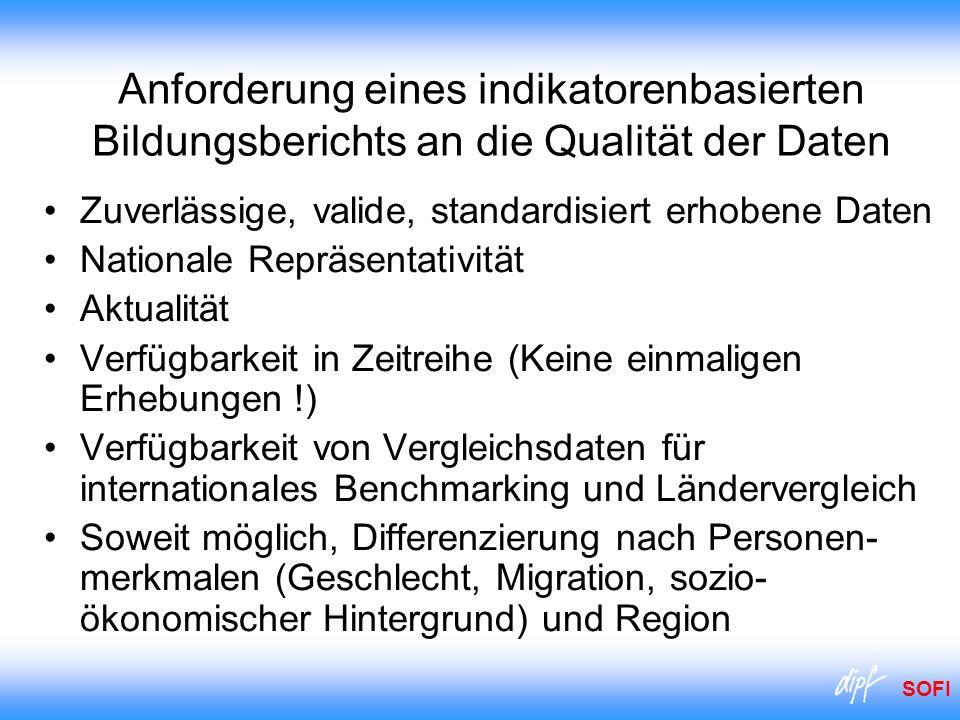 SOFI Zuverlässige, valide, standardisiert erhobene Daten Nationale Repräsentativität Aktualität Verfügbarkeit in Zeitreihe (Keine einmaligen Erhebunge