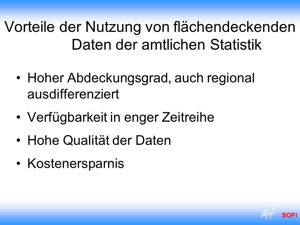 SOFI Vorteile der Nutzung von flächendeckenden Daten der amtlichen Statistik Hoher Abdeckungsgrad, auch regional ausdifferenziert Verfügbarkeit in eng