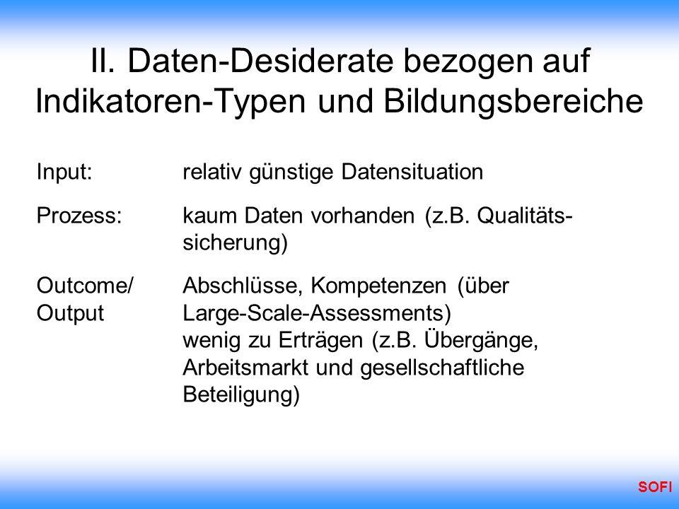 SOFI II. Daten-Desiderate bezogen auf Indikatoren-Typen und Bildungsbereiche Input:relativ günstige Datensituation Prozess:kaum Daten vorhanden (z.B.