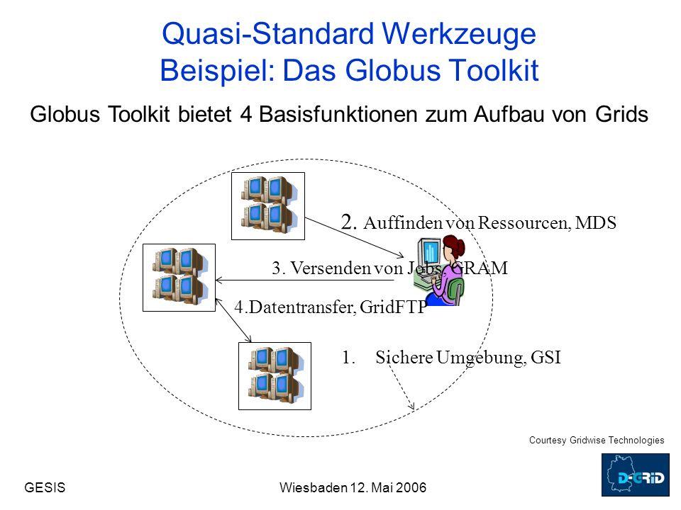 GESISWiesbaden 12.Mai 2006 Quasi-Standard Werkzeuge Beispiel: Das Globus Toolkit 2.