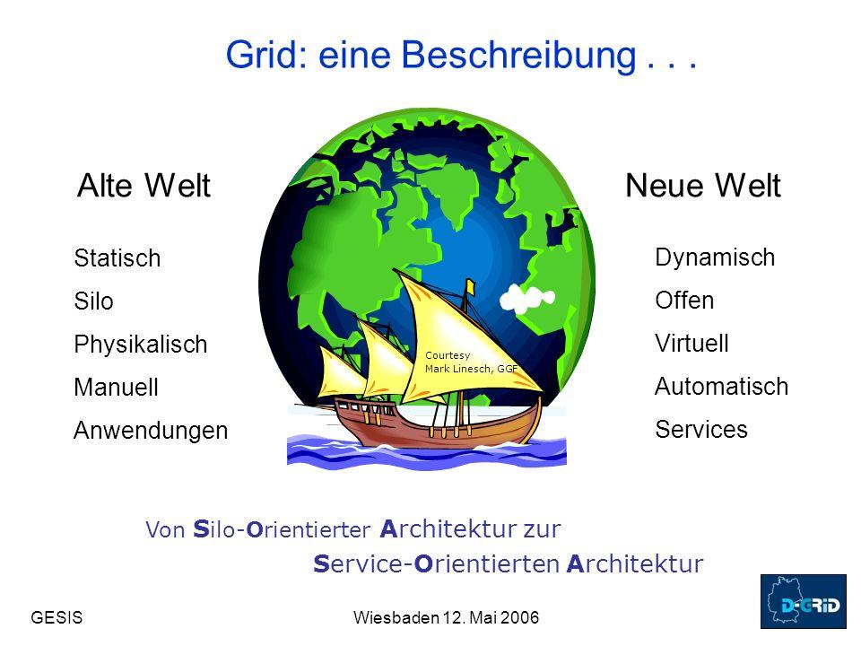 GESISWiesbaden 12.Mai 2006 Grid: eine Beschreibung...