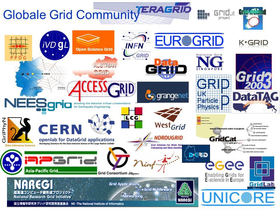 GESISWiesbaden 12. Mai 2006 Globale Grid Community