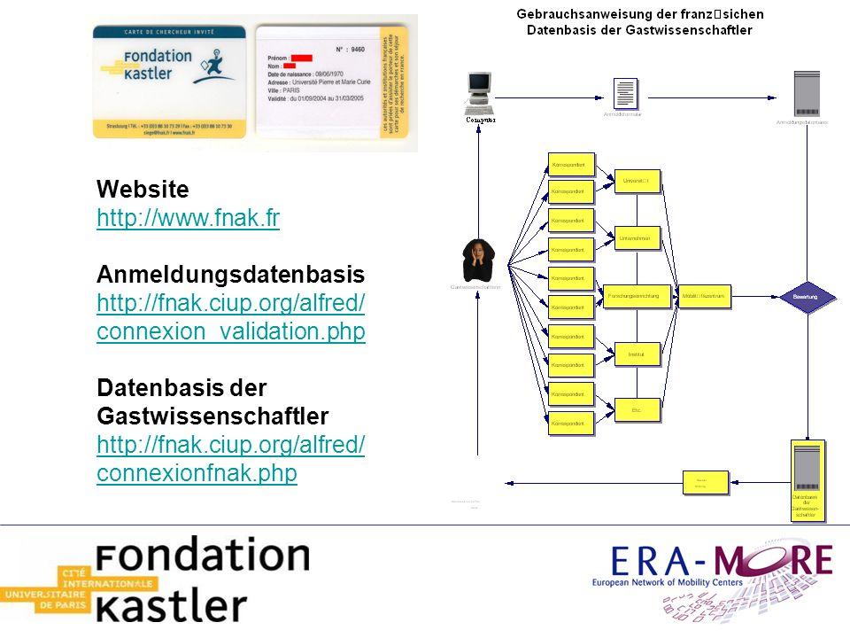 Website http://www.fnak.fr Anmeldungsdatenbasis http://fnak.ciup.org/alfred/ connexion_validation.php Datenbasis der Gastwissenschaftler http://fnak.ciup.org/alfred/ connexionfnak.php