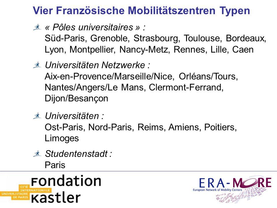 Vier Französische Mobilitätszentren Typen « Pôles universitaires » : Süd-Paris, Grenoble, Strasbourg, Toulouse, Bordeaux, Lyon, Montpellier, Nancy-Met