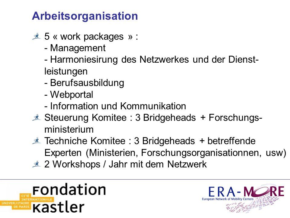 Arbeitsorganisation 5 « work packages » : - Management - Harmoniesirung des Netzwerkes und der Dienst- leistungen - Berufsausbildung - Webportal - Inf