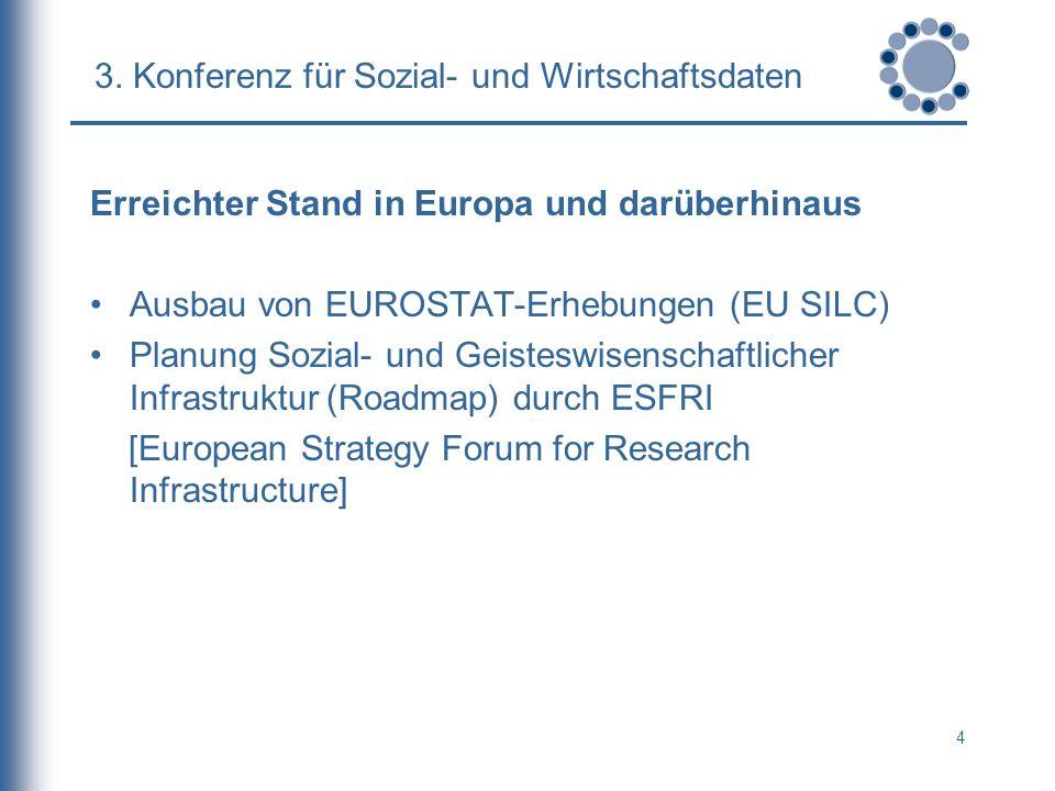 4 3. Konferenz für Sozial- und Wirtschaftsdaten Erreichter Stand in Europa und darüberhinaus Ausbau von EUROSTAT-Erhebungen (EU SILC) Planung Sozial-
