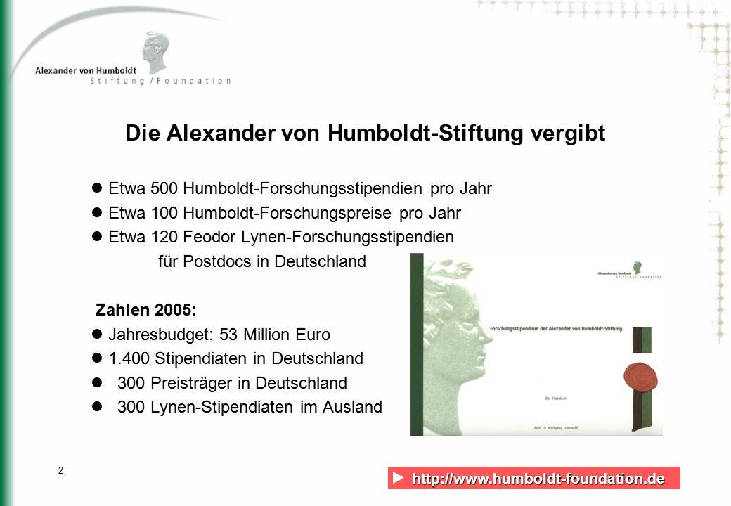 http://www.humboldt-foundation.de http://www.humboldt-foundation.de 3 Humboldt-Forschungsstipendien Förderleistungen: 6 bis 12-monatiger Forschungsaufenthalt (Verlängerung bis zu 24 Monaten) Stipendienhöhe: 2.100 bis 3.000 (je nach Karrierestand) Reisekosten, Mobilitätspauschale, Familienzulagen, Sprachkurse, projektbezogene Forschungsaufenthalte in anderen europäischen Staaten Nachkontakt: lebenslanger Kontakt durch erneute Forschungsaufenthalte in Deutschland, Sach- spenden, Konferenzbehilfen, Alumni-Treffen Bewerbung: jederzeit Zeitraum bis zur Entscheidung: 3 - 4 Monate; Auswahlsitzungen März, Juli, Oktober Förderleistungen: 6 bis 12-monatiger Forschungsaufenthalt (Verlängerung bis zu 24 Monaten) Stipendienhöhe: 2.100 bis 3.000 (je nach Karrierestand) Reisekosten, Mobilitätspauschale, Familienzulagen, Sprachkurse, projektbezogene Forschungsaufenthalte in anderen europäischen Staaten Nachkontakt: lebenslanger Kontakt durch erneute Forschungsaufenthalte in Deutschland, Sach- spenden, Konferenzbehilfen, Alumni-Treffen Bewerbung: jederzeit Zeitraum bis zur Entscheidung: 3 - 4 Monate; Auswahlsitzungen März, Juli, Oktober