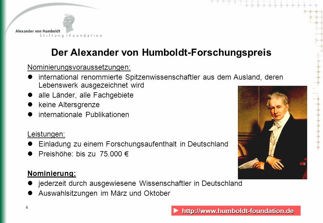 http://www.humboldt-foundation.de http://www.humboldt-foundation.de 5 Wie unterstützt die Humboldt-Stiftung mobile Wissenschaftler.