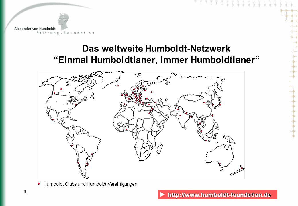 http://www.humboldt-foundation.de http://www.humboldt-foundation.de 6 Das weltweite Humboldt-Netzwerk Einmal Humboldtianer, immer Humboldtianer Humbol