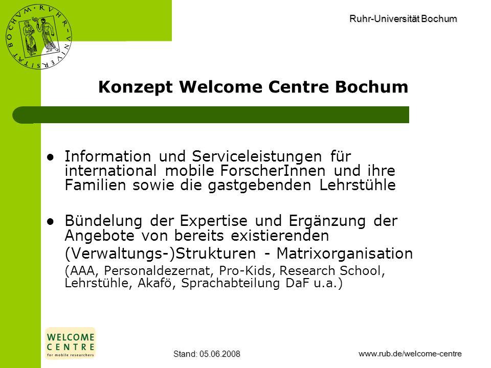 Ruhr-Universität Bochum Stand: 05.06.2008www.rub.de/welcome-centre Konzept Welcome Centre Bochum Information und Serviceleistungen für international m