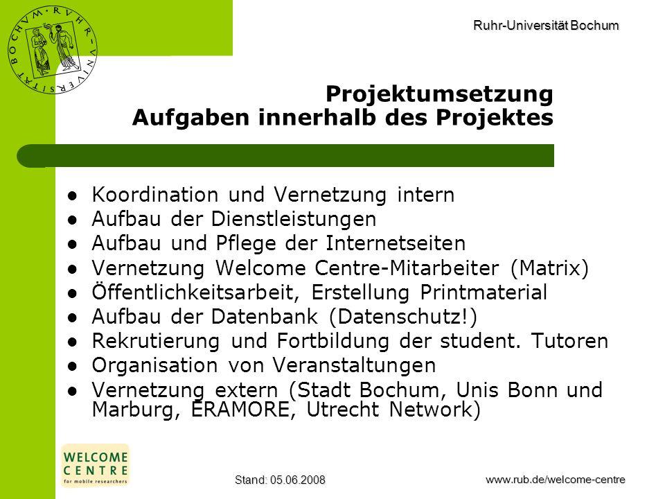 Ruhr-Universität Bochum Stand: 05.06.2008www.rub.de/welcome-centre Arbeitsweise und Kommunikation AAA Ansprechpartner RUB Lehrstühle externe Ansprechpartner lokal Internationale Netzwerke Zentraler Kontakt Stud.Tutoren