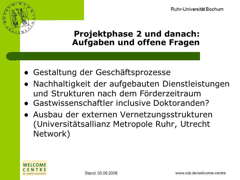 Ruhr-Universität Bochum Stand: 05.06.2008www.rub.de/welcome-centre Projektphase 2 und danach: Aufgaben und offene Fragen Gestaltung der Geschäftsproze