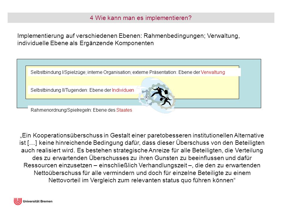 Rahmenordnung/Spielregeln: Ebene des Staates Selbstbindung I/Spielzüge; interne Organisation; externe Präsentation: Ebene der Verwaltung Selbstbindung
