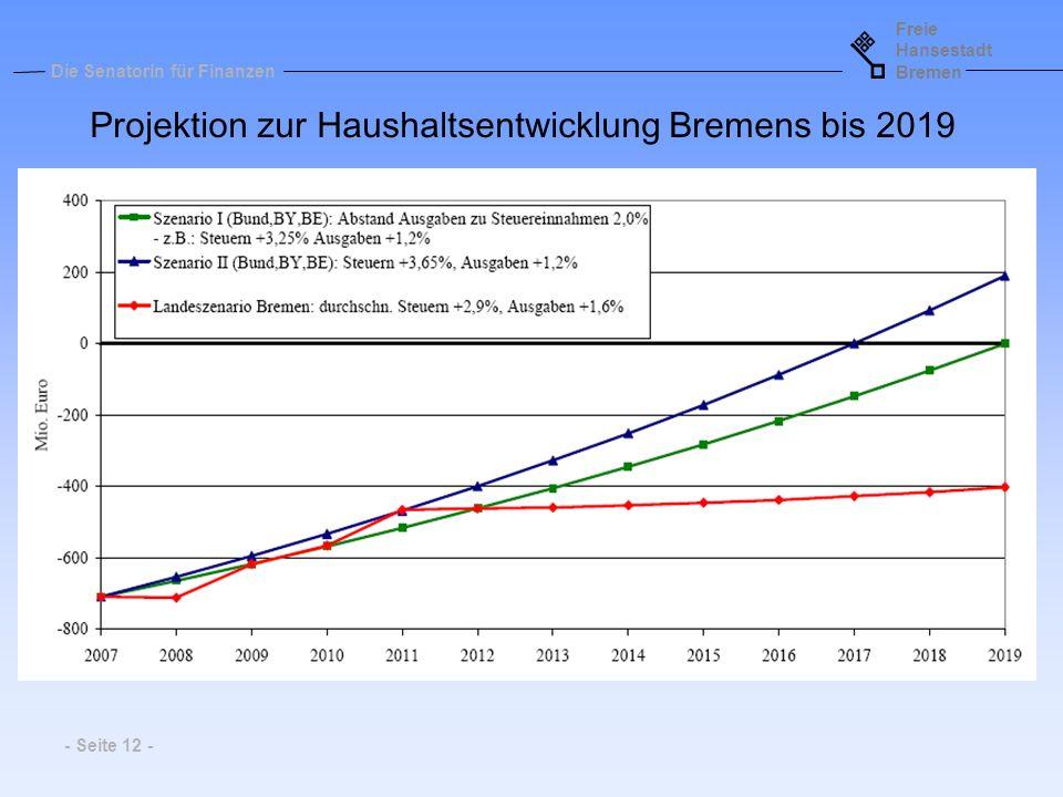 Freie Hansestadt Bremen Die Senatorin für Finanzen - Seite 12 - Projektion zur Haushaltsentwicklung Bremens bis 2019