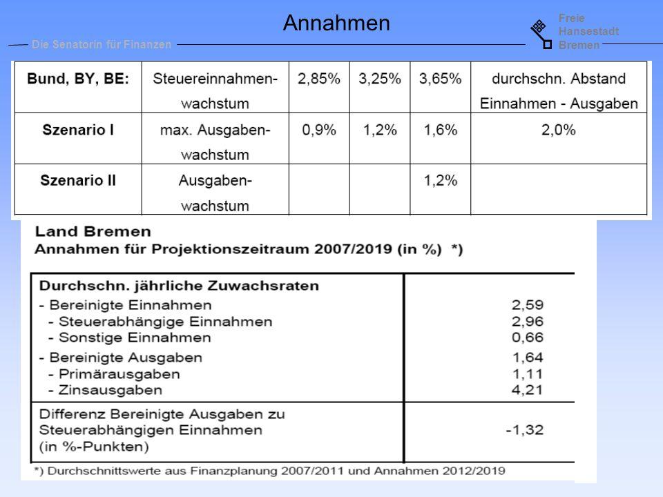 Freie Hansestadt Bremen Die Senatorin für Finanzen - Seite 13 - Annahmen