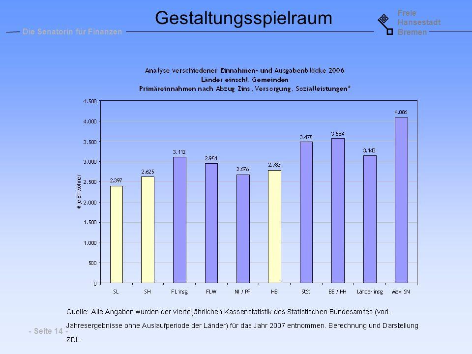 Freie Hansestadt Bremen Die Senatorin für Finanzen - Seite 14 - Gestaltungsspielraum