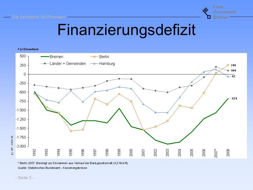 Freie Hansestadt Bremen Die Senatorin für Finanzen - Seite 3 - Finanzierungsdefizit