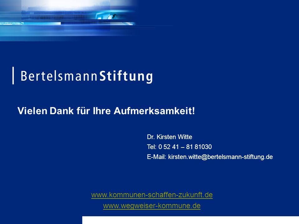 Vielen Dank für Ihre Aufmerksamkeit! Dr. Kirsten Witte Tel: 0 52 41 – 81 81030 E-Mail: kirsten.witte@bertelsmann-stiftung.de www.kommunen-schaffen-zuk
