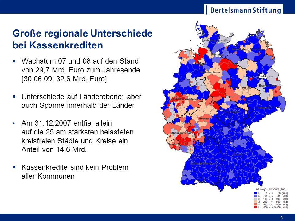 Wachstum 07 und 08 auf den Stand von 29,7 Mrd. Euro zum Jahresende [30.06.09: 32,6 Mrd. Euro] Unterschiede auf Länderebene; aber auch Spanne innerhalb