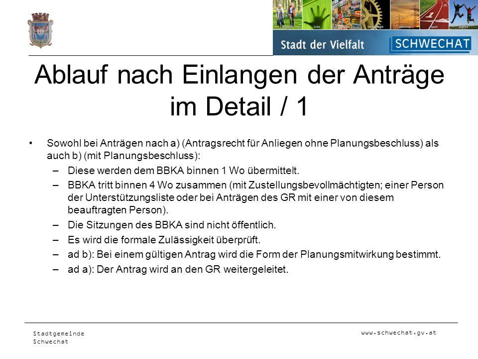 www.schwechat.gv.at Stadtgemeinde Schwechat Ablauf nach Einlangen der Anträge im Detail / 1 Sowohl bei Anträgen nach a) (Antragsrecht für Anliegen ohn