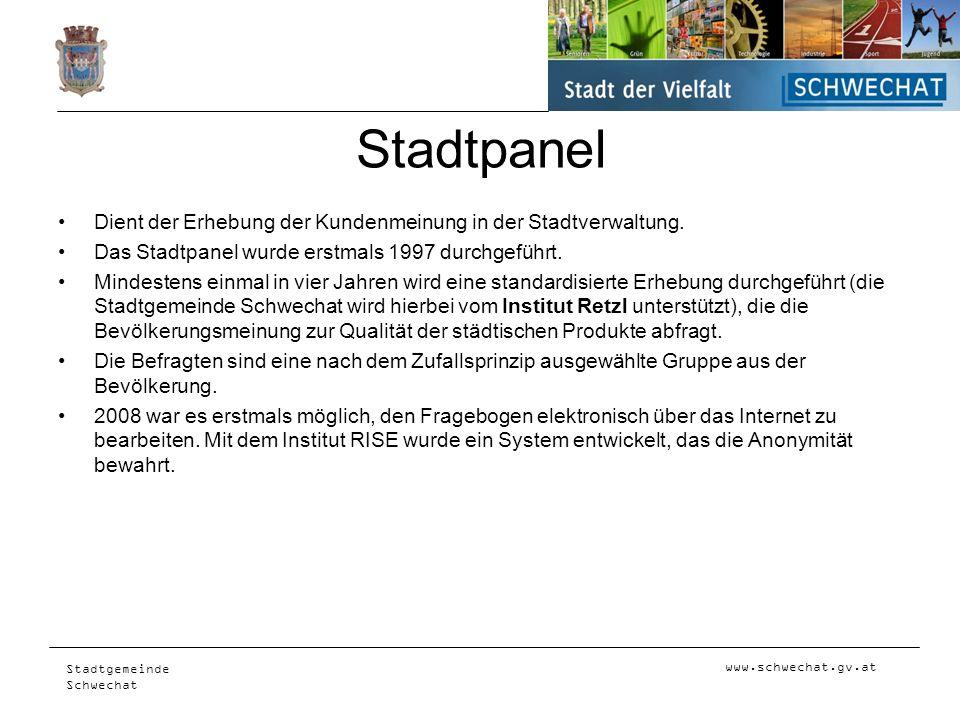 www.schwechat.gv.at Stadtgemeinde Schwechat Stadtpanel Dient der Erhebung der Kundenmeinung in der Stadtverwaltung. Das Stadtpanel wurde erstmals 1997