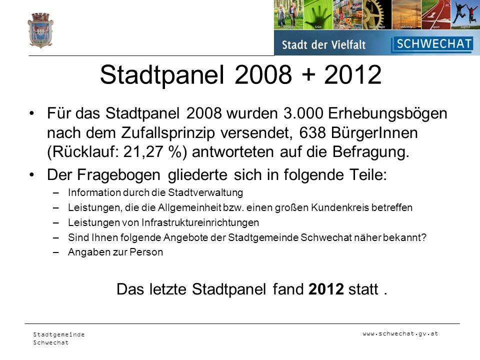 www.schwechat.gv.at Stadtgemeinde Schwechat Stadtpanel 2008 + 2012 Für das Stadtpanel 2008 wurden 3.000 Erhebungsbögen nach dem Zufallsprinzip versend