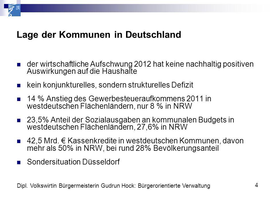 Lage der Kommunen in Deutschland der wirtschaftliche Aufschwung 2012 hat keine nachhaltig positiven Auswirkungen auf die Haushalte kein konjunkturelles, sondern strukturelles Defizit 14 % Anstieg des Gewerbesteueraufkommens 2011 in westdeutschen Flächenländern, nur 8 % in NRW 23,5% Anteil der Sozialausgaben an kommunalen Budgets in westdeutschen Flächenländern, 27,6% in NRW 42,5 Mrd.