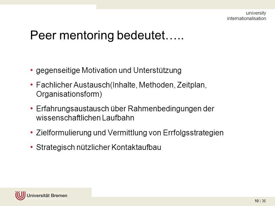10 | 36 Peer mentoring bedeutet….. gegenseitige Motivation und Unterstützung Fachlicher Austausch(Inhalte, Methoden, Zeitplan, Organisationsform) Erfa