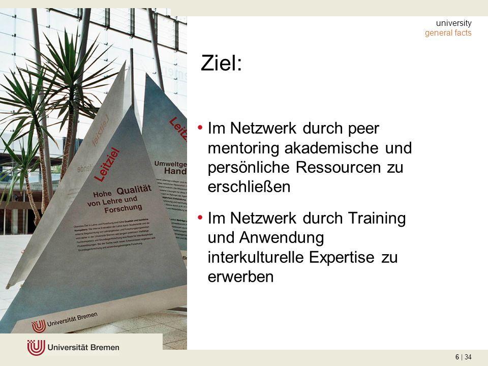 6 | 36 Ziel: Im Netzwerk durch peer mentoring akademische und persönliche Ressourcen zu erschließen Im Netzwerk durch Training und Anwendung interkult