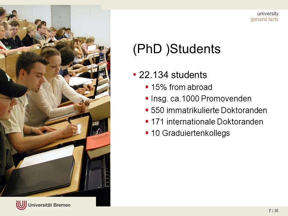 8 | 36 Graduations 250 Promotionen p.a. 40Habitilationen university general facts