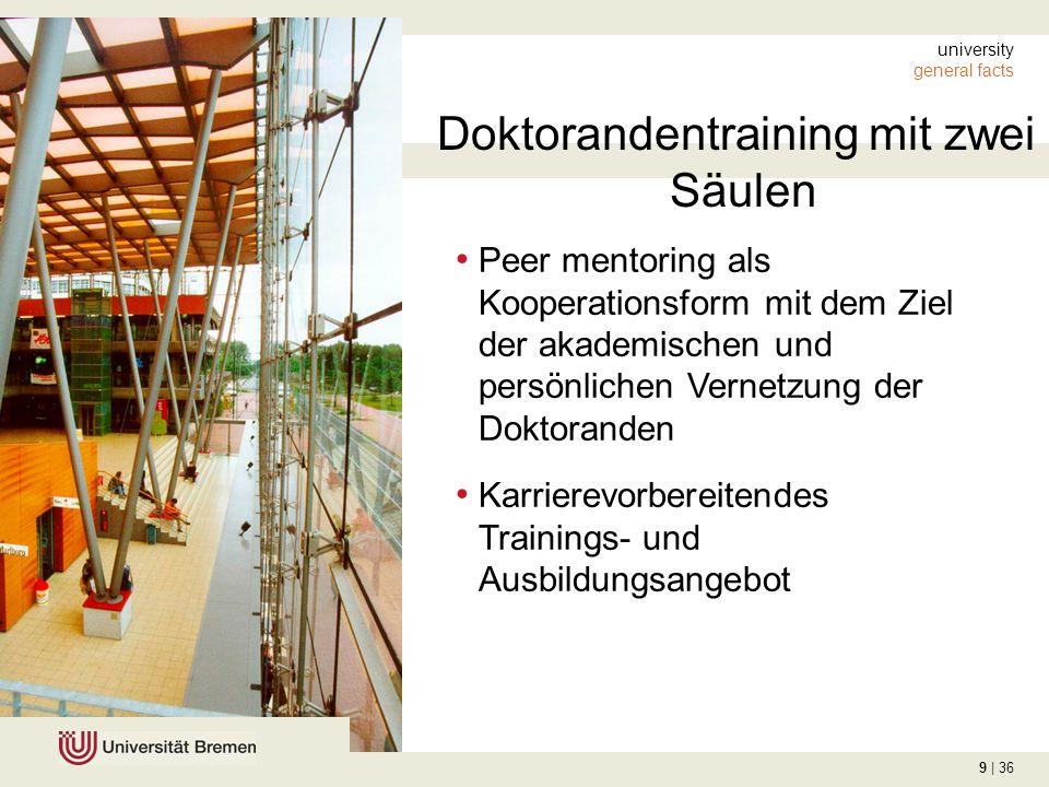 9 | 36 Doktorandentraining mit zwei Säulen university general facts Peer mentoring als Kooperationsform mit dem Ziel der akademischen und persönlichen Vernetzung der Doktoranden Karrierevorbereitendes Trainings- und Ausbildungsangebot