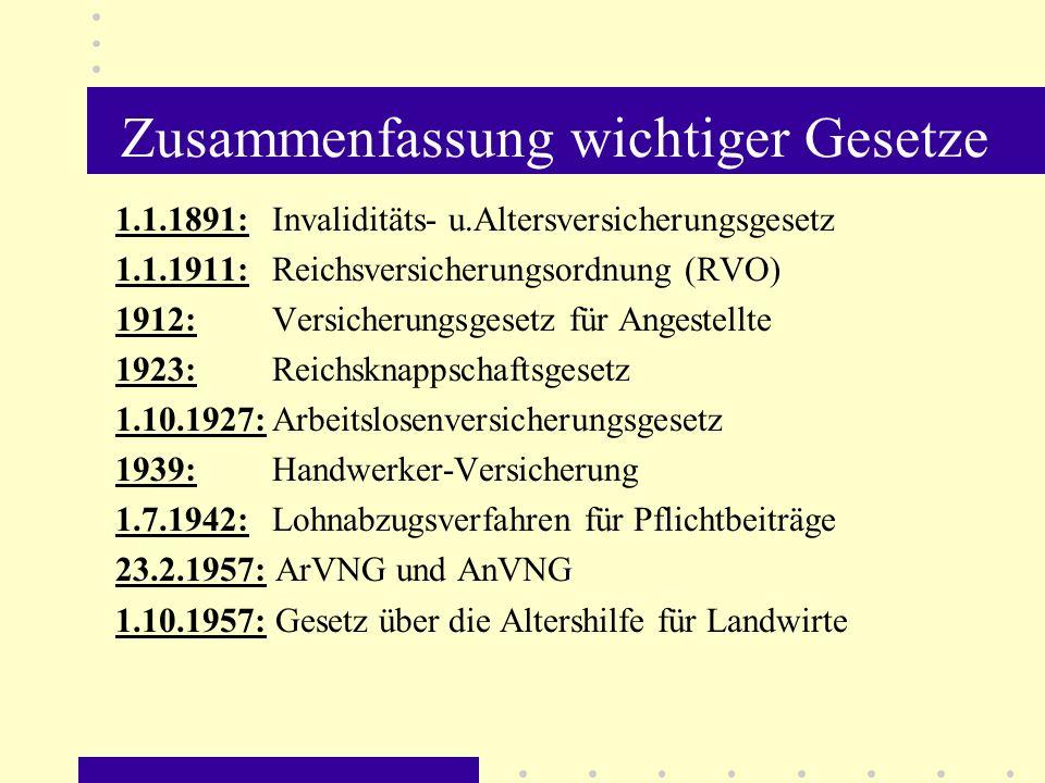 Zusammenfassung wichtiger Gesetze 1.1.1891:Invaliditäts- u.Altersversicherungsgesetz 1.1.1911:Reichsversicherungsordnung (RVO) 1912: Versicherungsgese