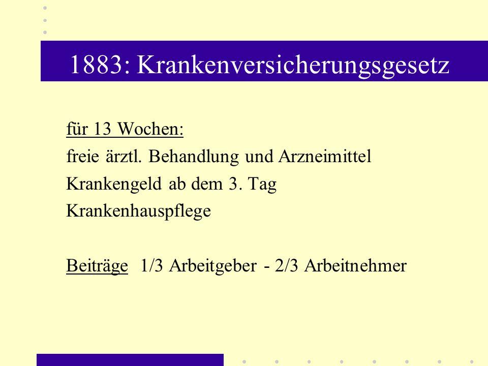 1883: Krankenversicherungsgesetz für 13 Wochen: freie ärztl. Behandlung und Arzneimittel Krankengeld ab dem 3. Tag Krankenhauspflege Beiträge 1/3 Arbe