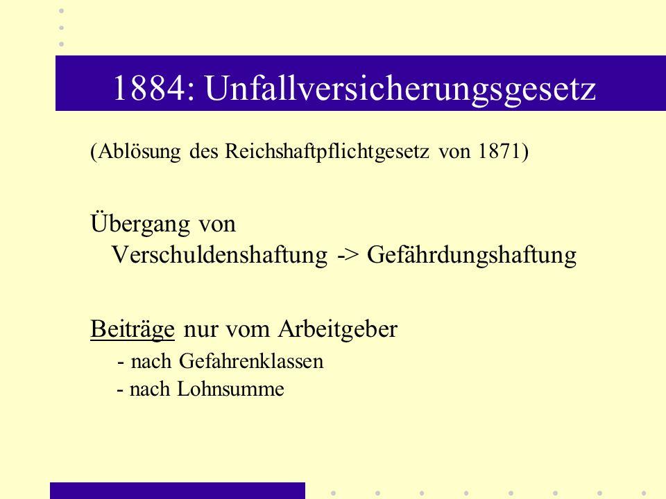 1884: Unfallversicherungsgesetz (Ablösung des Reichshaftpflichtgesetz von 1871) Übergang von Verschuldenshaftung -> Gefährdungshaftung Beiträge nur vo