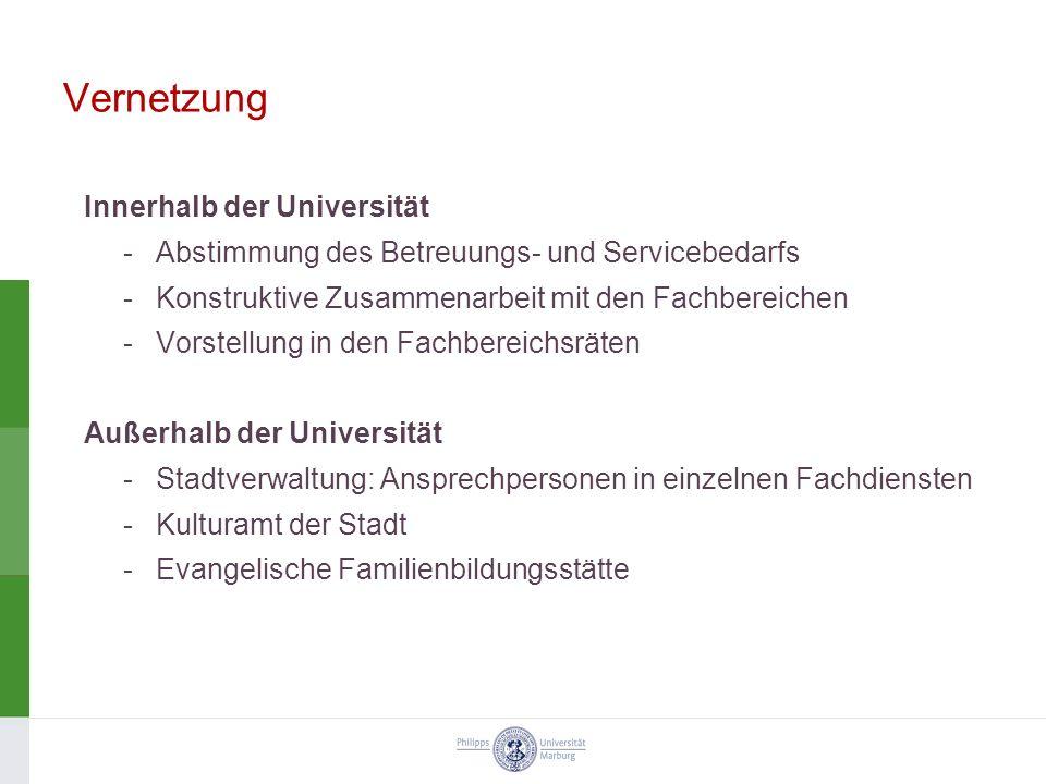 Vernetzung Innerhalb der Universität -Abstimmung des Betreuungs- und Servicebedarfs -Konstruktive Zusammenarbeit mit den Fachbereichen -Vorstellung in