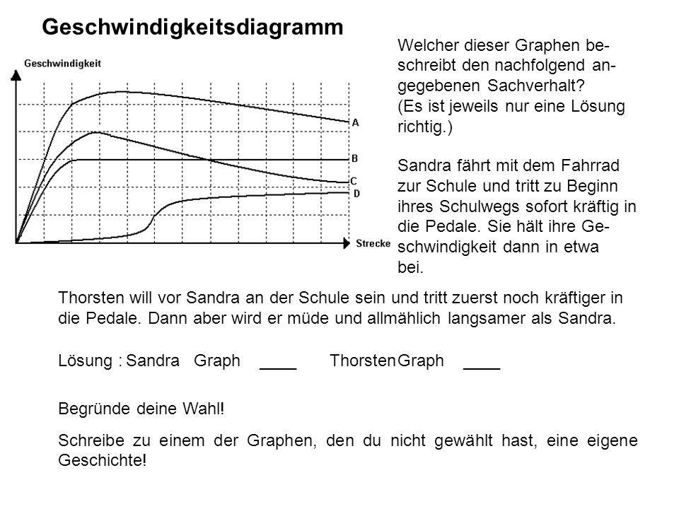 Welcher dieser Graphen be- schreibt den nachfolgend an- gegebenen Sachverhalt? (Es ist jeweils nur eine Lösung richtig.) Sandra fährt mit dem Fahrrad