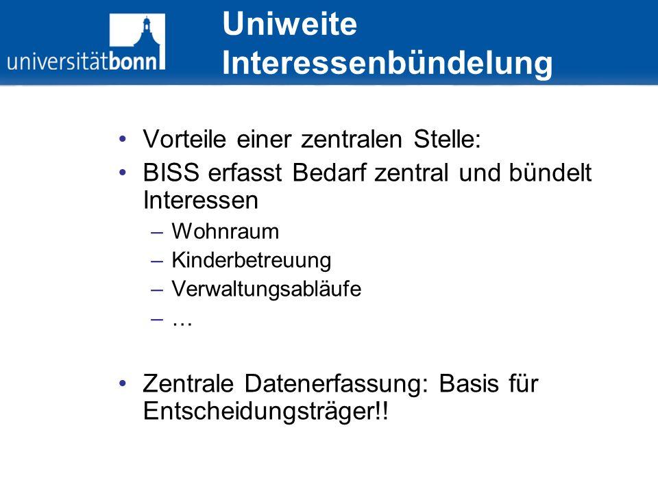 Uniweite Interessenbündelung Vorteile einer zentralen Stelle: BISS erfasst Bedarf zentral und bündelt Interessen –Wohnraum –Kinderbetreuung –Verwaltun