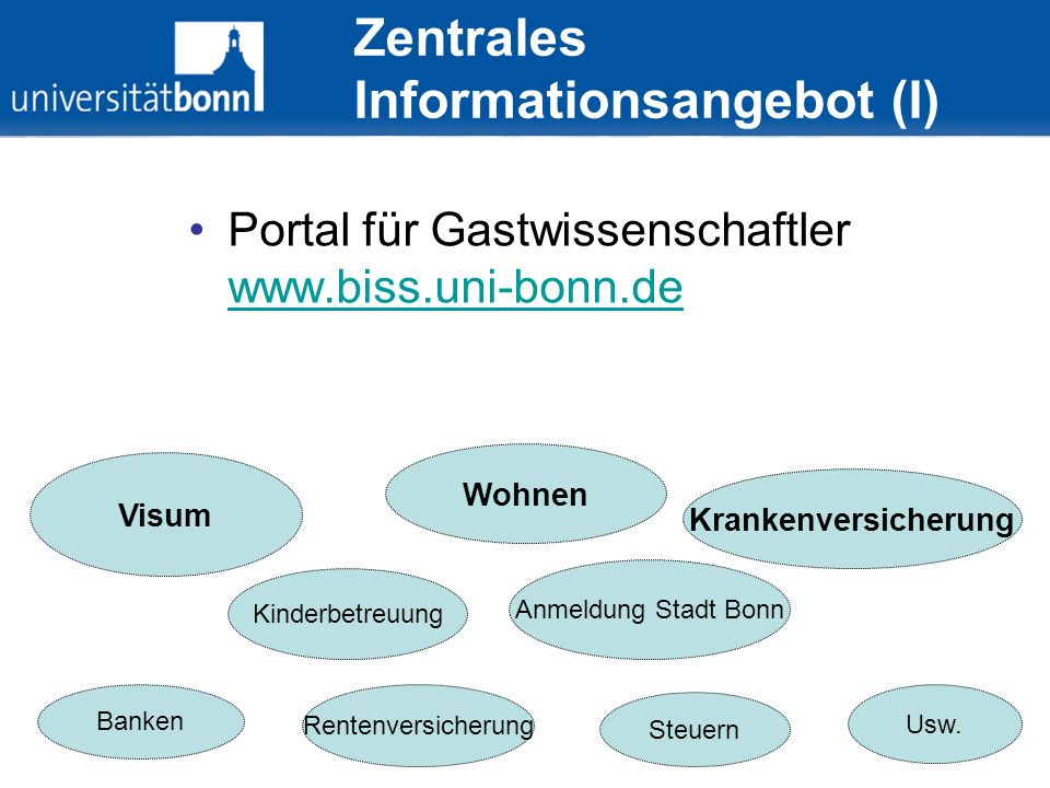Zentrales Informationsangebot (I) Portal für Gastwissenschaftler www.biss.uni-bonn.de www.biss.uni-bonn.de Visum Wohnen Krankenversicherung Kinderbetr