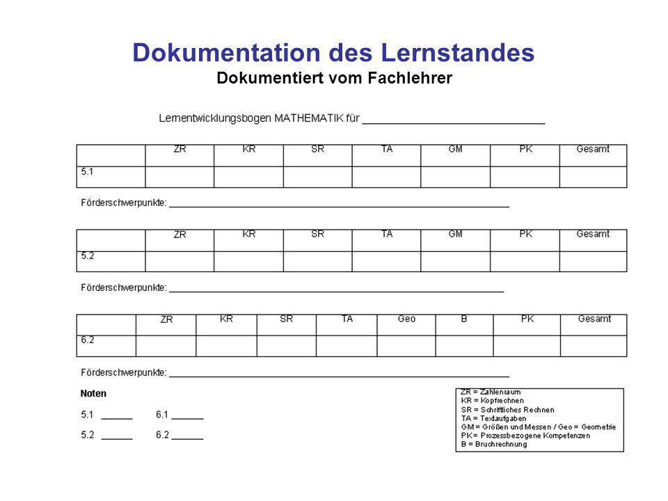 Dokumentation des Lernstandes Dokumentiert vom Fachlehrer