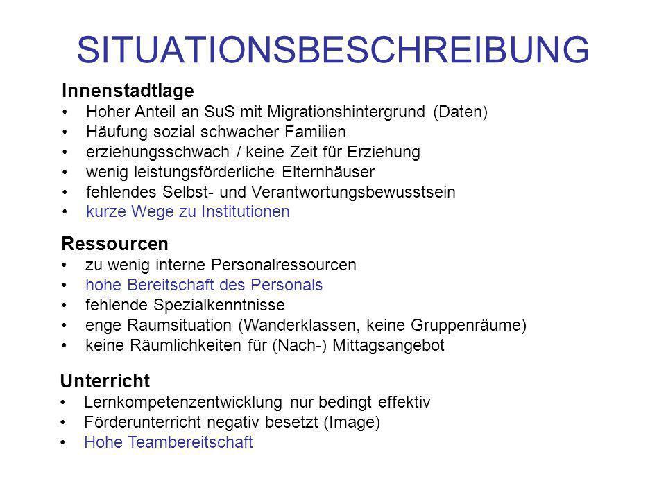 SITUATIONSBESCHREIBUNG Innenstadtlage Hoher Anteil an SuS mit Migrationshintergrund (Daten) Häufung sozial schwacher Familien erziehungsschwach / kein